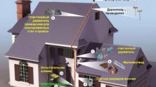Система токоотвода в жилых сооружениях