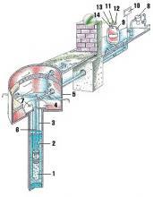 Водопровод одно- и двухуровневый